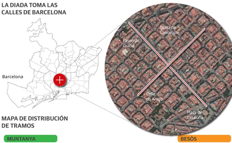 La Diada toma las calles de Barcelona