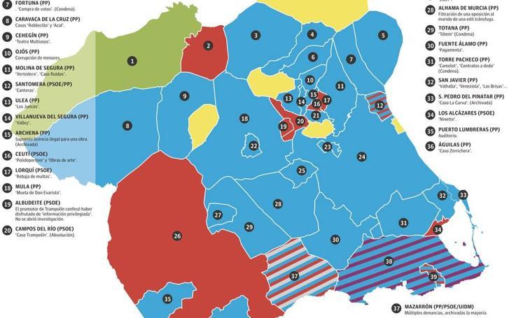 Mapa de la corrupción local en la Región
