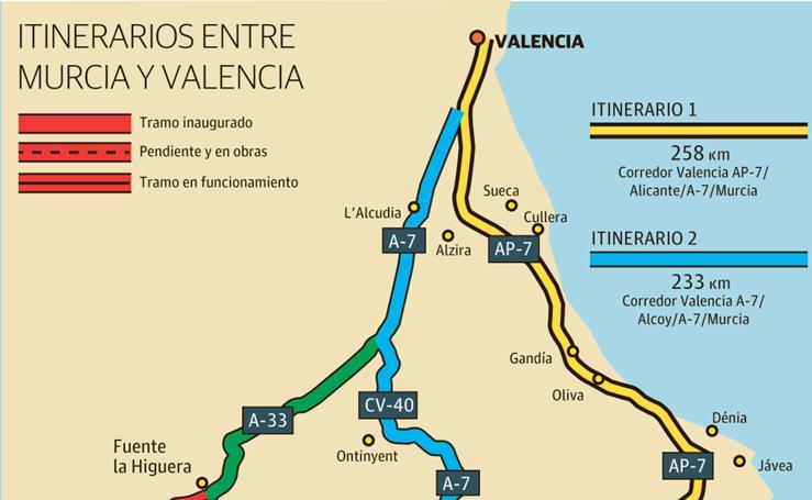 Itinerarios entre Murcia y Valencia