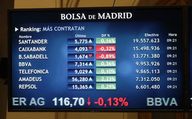 El Ibex cede un 0,92% y baja de 10.200 en plena vorágine catalana