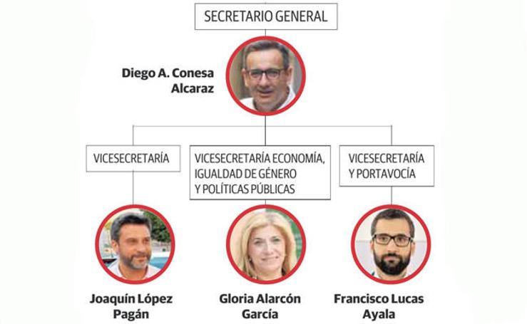Cómo queda la nueva Comisión Ejecutiva Regional del PSRM
