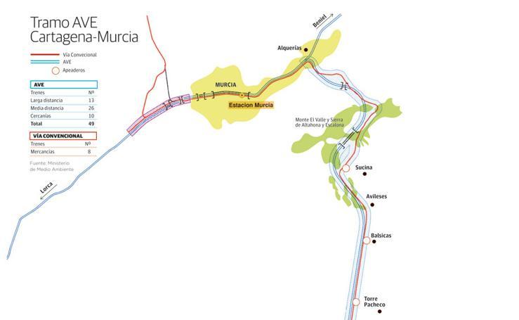 Tramo AVE Cartagena-Murcia