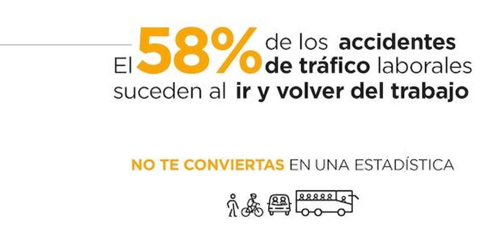 Croem pone en marcha una campaña divulgativa para reducir los accidentes al ir y volver del trabajo