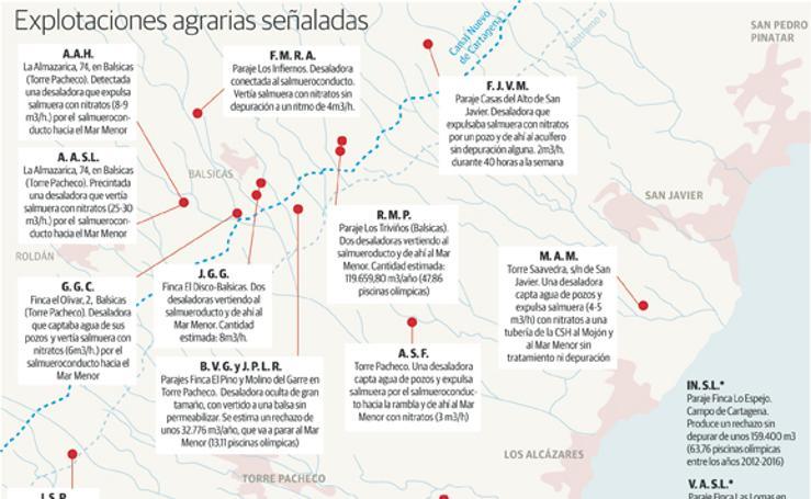Las explotaciones agrarias señaladas por la Fiscalía