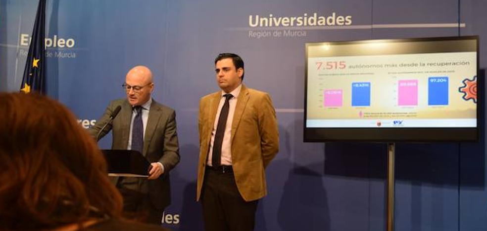 Más de 720 nuevos autónomos se acogen a la 'cuota cero' en la Región