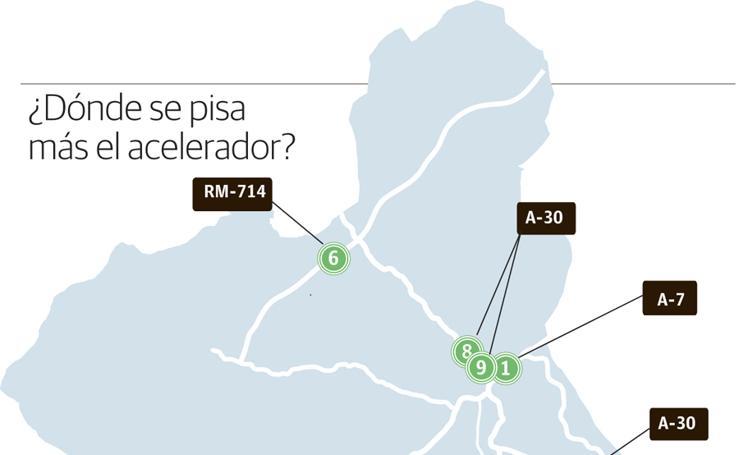 ¿Dónde se pisa más el acelerador en la Región de Murcia?
