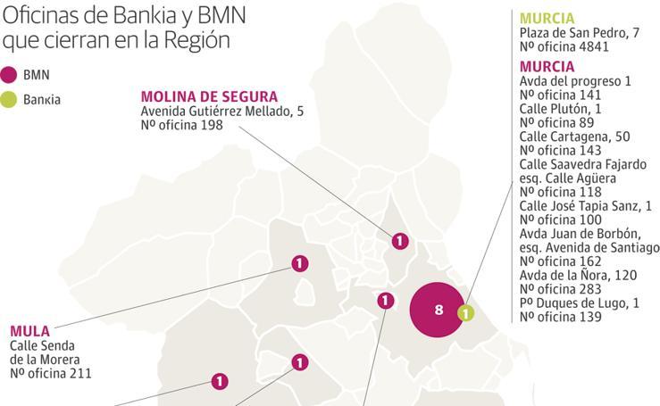 Oficinas de Bankia y BMN que cierran en la Región