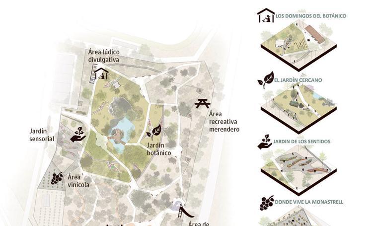 Remodelación del Jardín Botánico de Jumilla