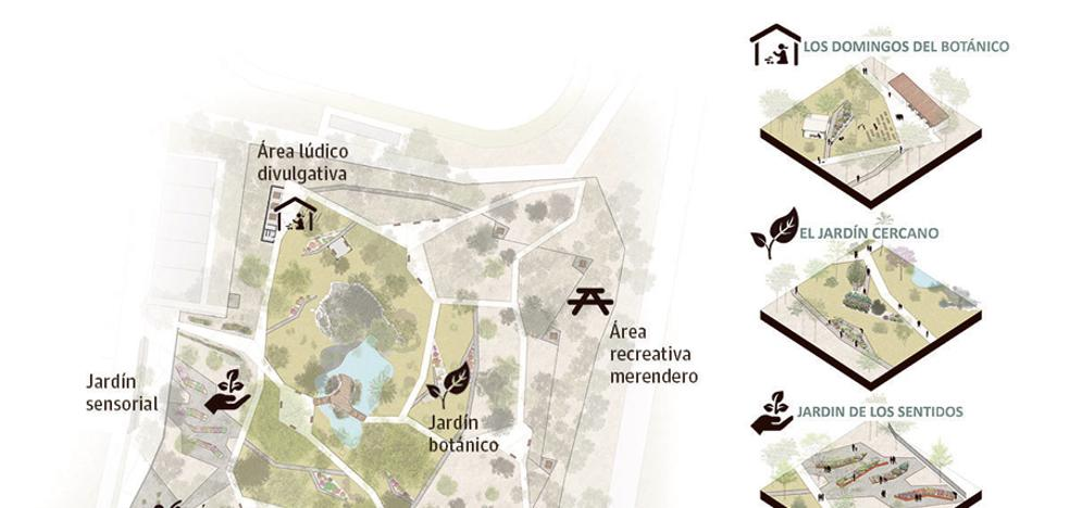 La remodelación del Jardín Botánico permitirá recuperar «zonas olvidadas»