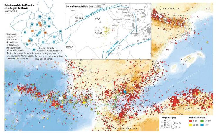 Sismicidad en la Península Ibérica y zonas próximas