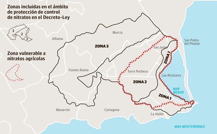 Zonas incluidas en el ámbito de protección de control de nitratos en el Decreto-Ley del Mar Menor