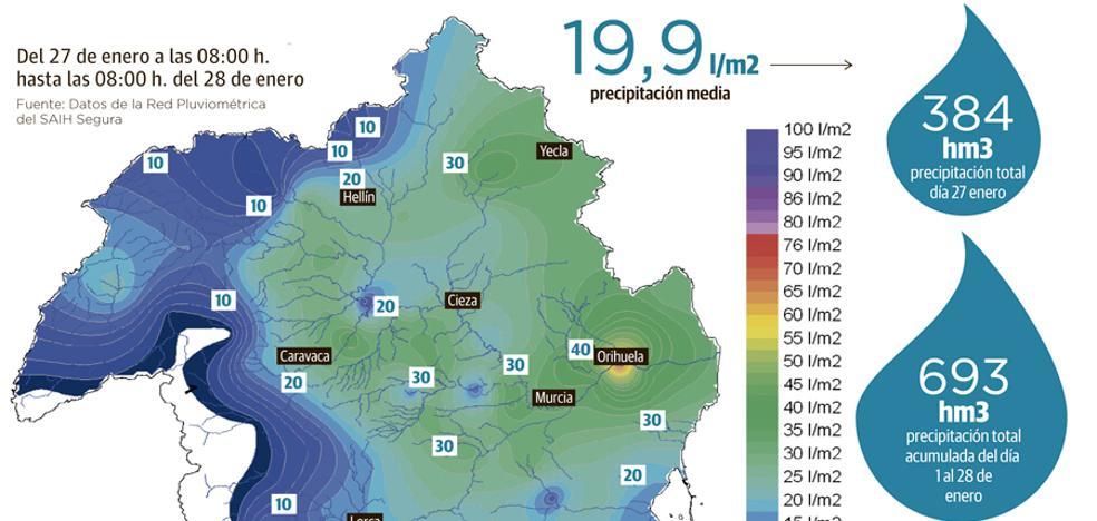 El año se estrena con uno de los meses de enero más lluviosos del último decenio
