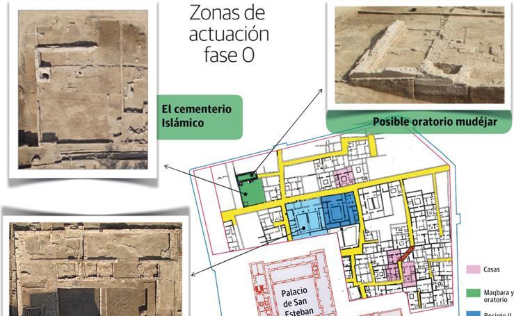 Zonas de actuación en el Yacimiento de San Esteban durante la Fase 0