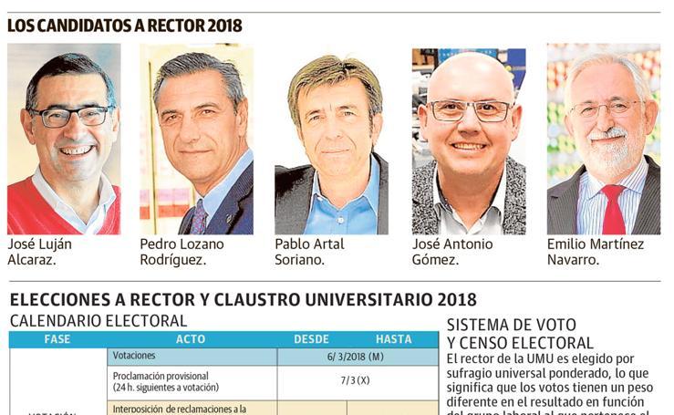 Los candidatos a rector de la UMU 2018