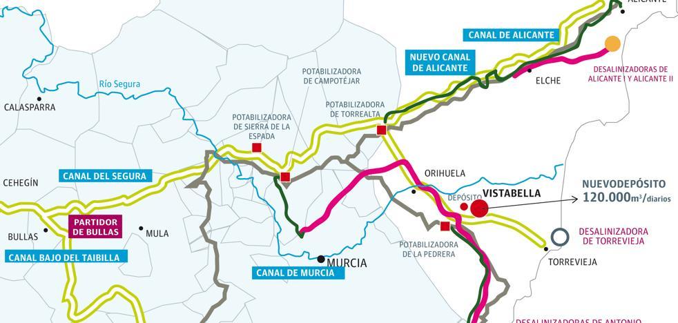 El Taibilla construirá otro depósito gigante para garantizar el agua