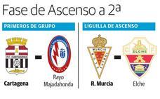 Cartagena-Rayo Majadahonda y Real Murcia-Elche, en el 'playoff' de ascenso