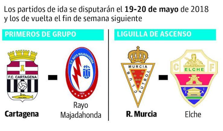 Cruces de la primera fase del 'playoff' de ascenso a Segunda División 2017/2018