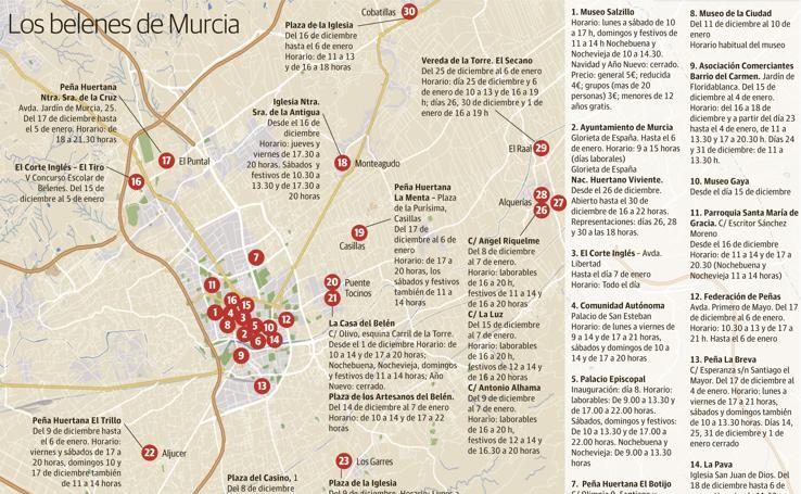 Ubicación de los belenes de Murcia