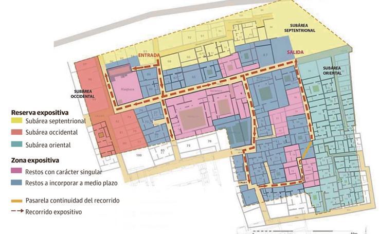 Plano de las zonas del yacimiento y del recorrido expositivo
