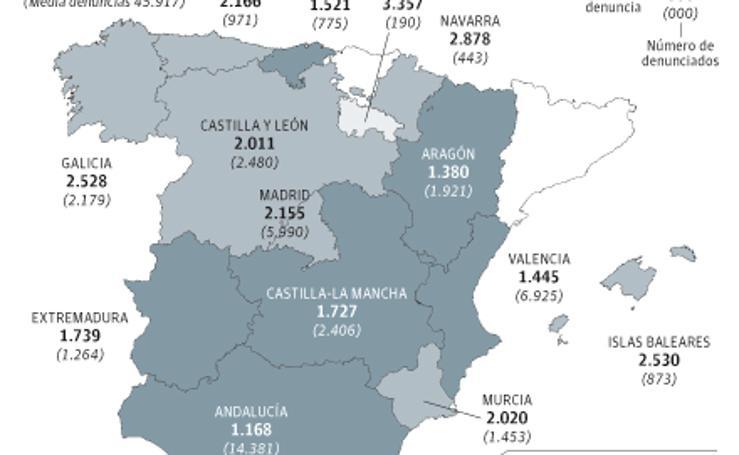 La 'falta de respeto' a la policía en España