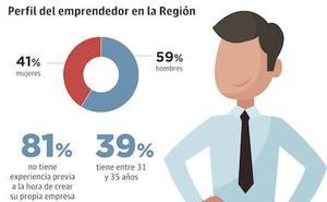 Murcia lidera con 168 empresas el programa nacional de emprendedores de las Cámaras