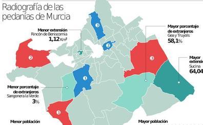 El Palmar supera ya en población a treinta municipios de la Región