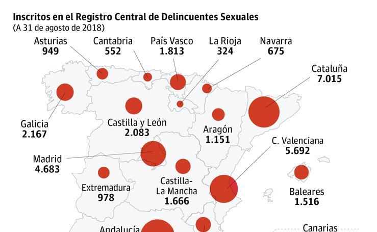 Inscritos en el Registro Central de Delincuentes Sexuales
