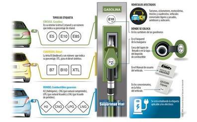 Así son las etiquetas para combustibles que llegan hoy a las gasolineras