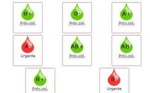 El Centro Regional de Hemodonación alerta de la caída de las reservas de A y B negativo