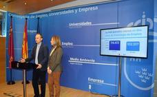 La Estrategia de Empleo registra un balance de 14.000 parados menos y 39.000 afiliados más