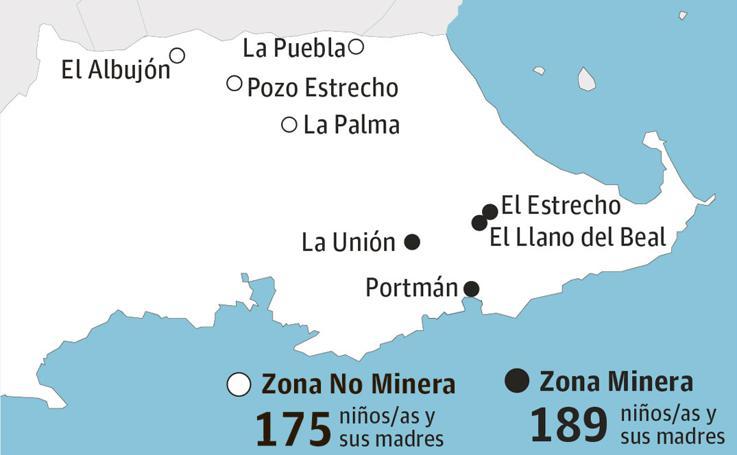 Zona de estudio y muestras de metales pesados en la Sierra Minera