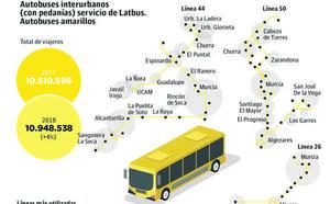 El nuevo modelo de transporte de Murcia reordenará todas las líneas y establecerá intercambiadores