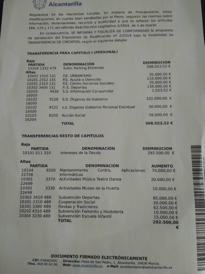Denuncian que Alcantarilla acabará la legislatura con los presupuestos que se aprobaron en 2016