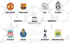 El Manchester United, rival del Barça en cuartos