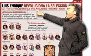Luis Enrique busca equilibrar su 'dragon khan'