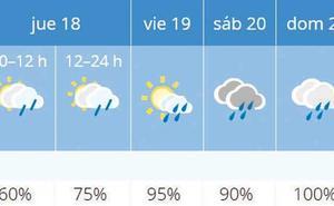 La Cofradía Marraja activa su protocolo de lluvias ante las previsiones del fin de semana
