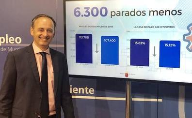 Celdrán destaca la trayectoria que lleva a la Región a acercarse «a niveles de empleo previos a la crisis»