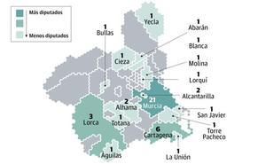 Mar Menor, Noroeste y Altiplano tendrían un solo diputado si acertaran los sondeos