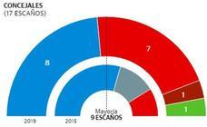 El PP gana las elecciones en Puerto Lumbreras y puede gobernar con Vox
