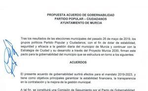 Consulta el pacto de gobernabilidad entre el Partido Popular y Ciudadanos en Murcia