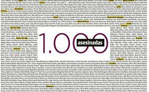 Ya son 1.000 las mujeres asesinadas por violencia machista desde 2003